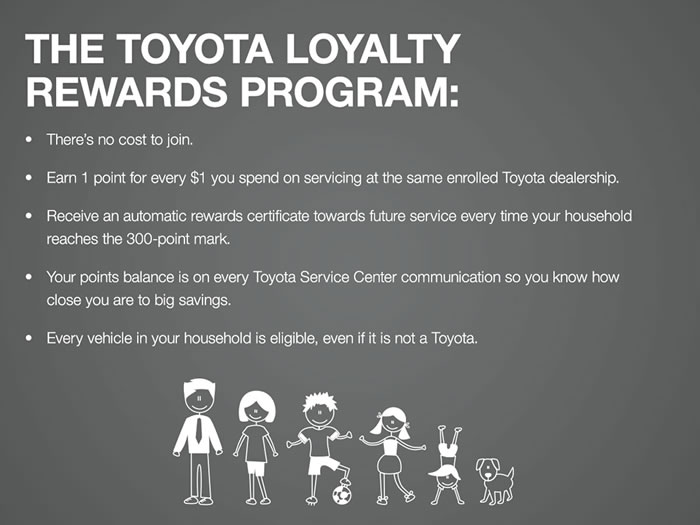 Ford Loyalty Program Rebate Autos Post